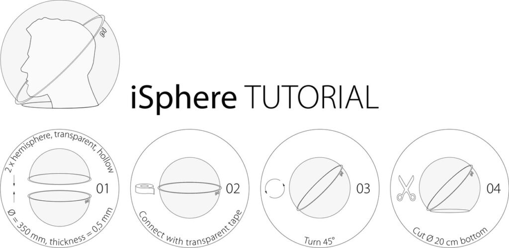 isphere alternativa coronavirus mascherine